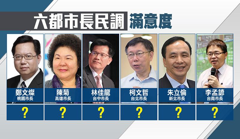客戶成功案例7-某縣市長的選戰台灣某縣市長的選舉 一個網路競選團隊大約需要編制到30~50人以上的網軍團隊 : 有策士、網軍、網紅、政治寫手、社群小編、設計師、攝影師團隊、行銷企劃人員、媒體公關人員,基本的網軍的行銷費用大約需要花費500萬以上(半年),某年縣市長的網路選戰,戰國策網軍在收到候選人的任務後,先了解候選人需求,同時分析目前候選人的特色、知名度、輿論現況,再制定回應的行銷宣傳攻勢策略,最後就建置好完整的選舉官網、FB、LINE、YOUTUBE等社群媒體帳號以後,就是展開網軍的空軍轟炸行動!經過6個月激烈的網路行銷戰,最後終於贏得選舉的勝利
