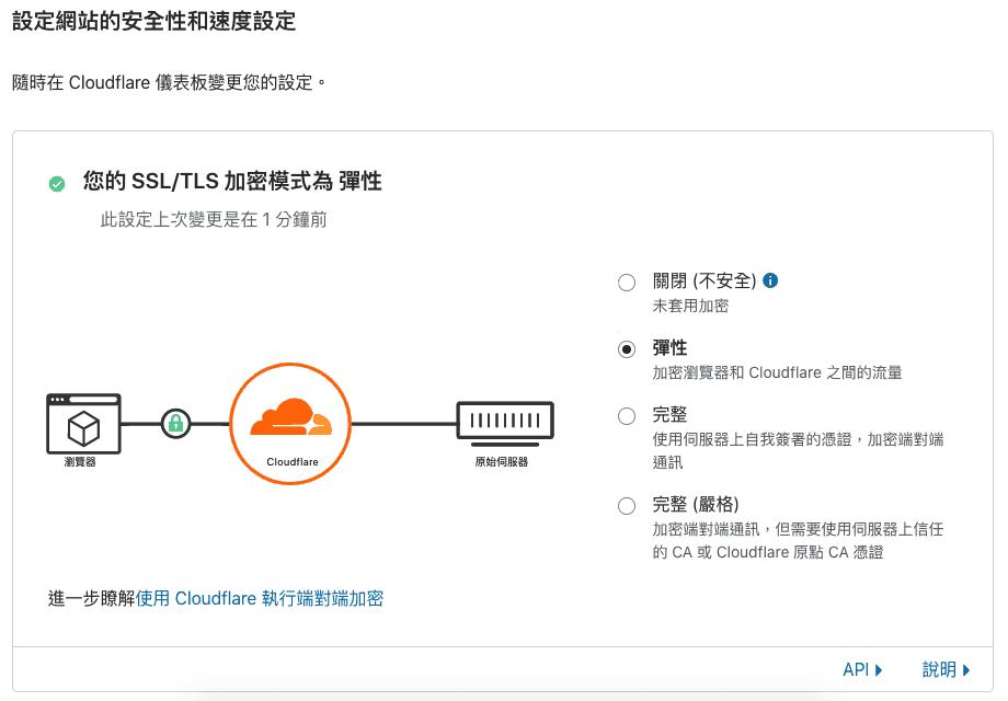 cloudflare ssl 教學