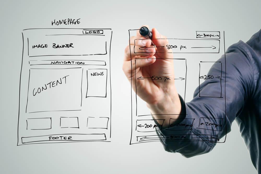 製作網站架構圖